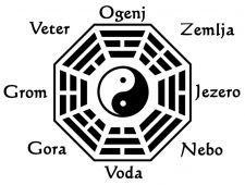 Pomen izraza Taijiquan